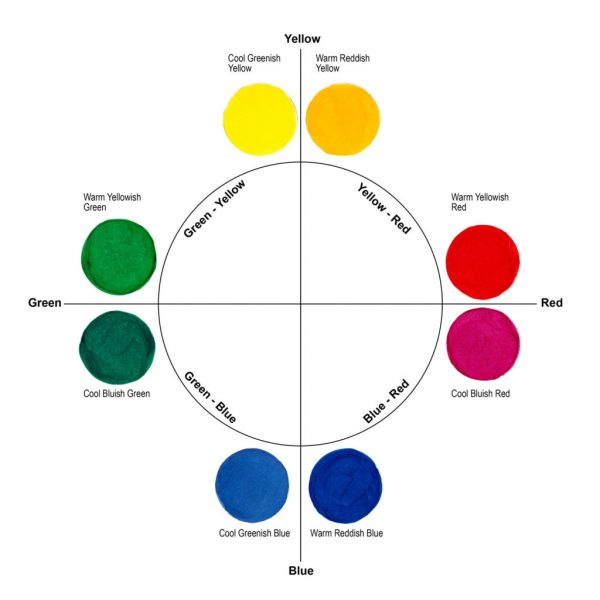 Color Wheel Split