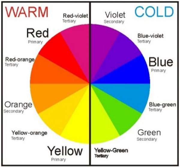 Color Wheel basic